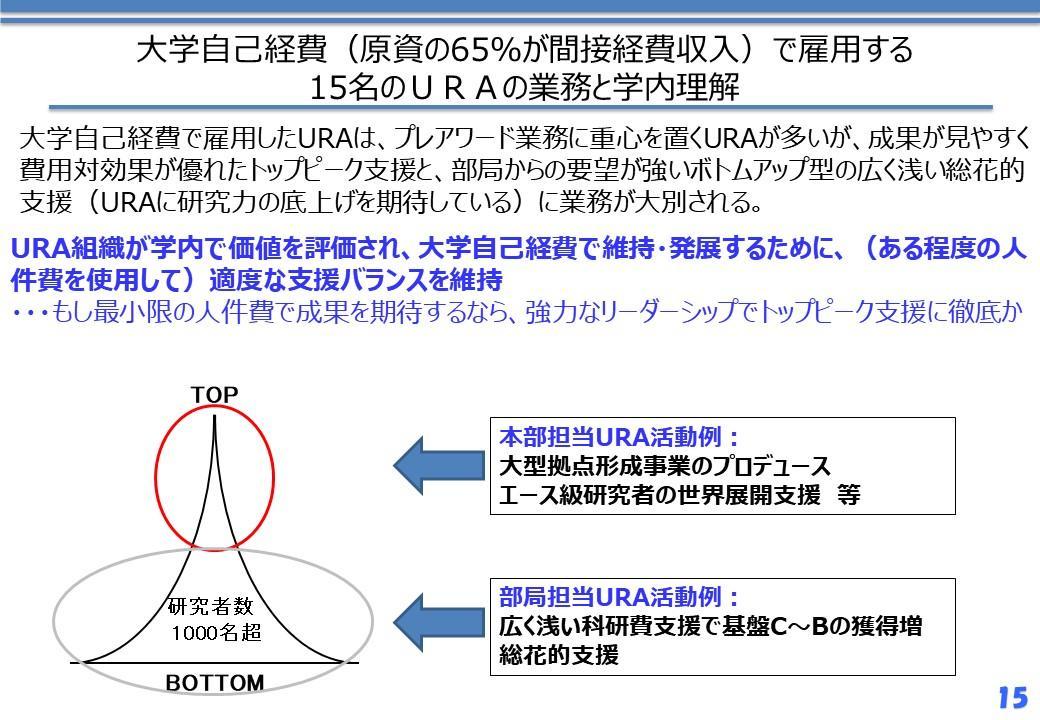 sugihara_2019ra_15.JPG