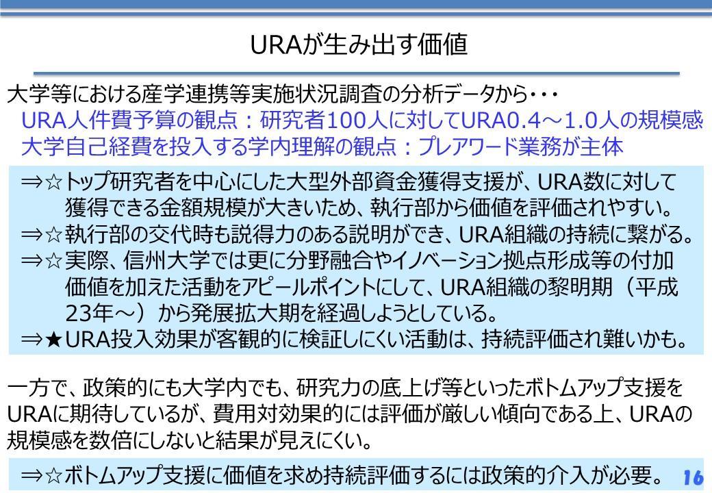 sugihara_2019ra_16.JPG