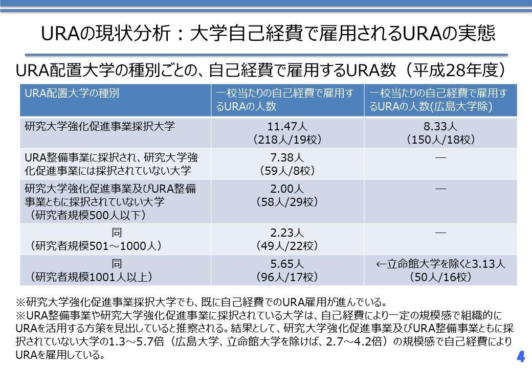 sugihara_2019ra_4.JPG