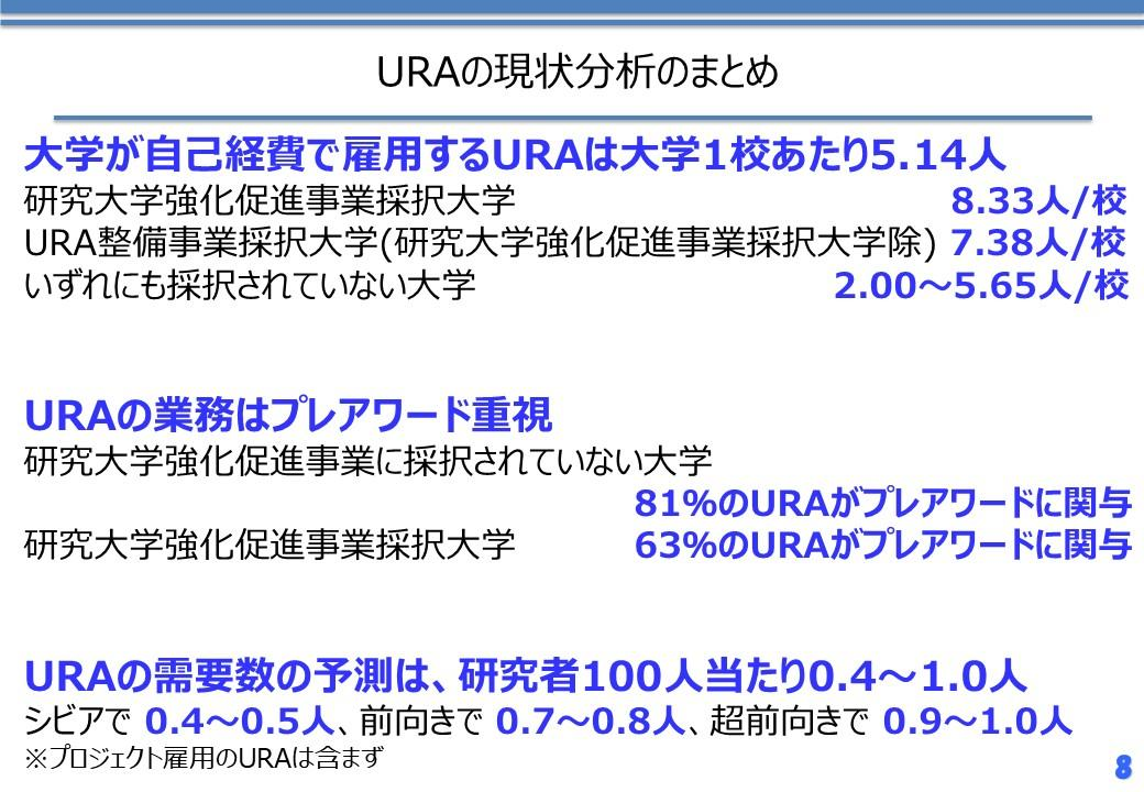 sugihara_2019ra_8.JPG