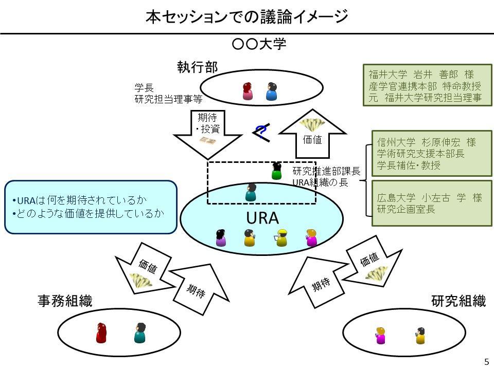 takano_2019ra_5.JPG