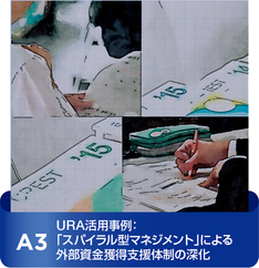URA活用事例:「スパイラル型マネジメント」による 外部資金獲得支援体制の深化