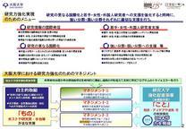 ResearchUnivHandai2.jpg
