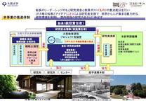 ResearchUnivHandai4.jpg
