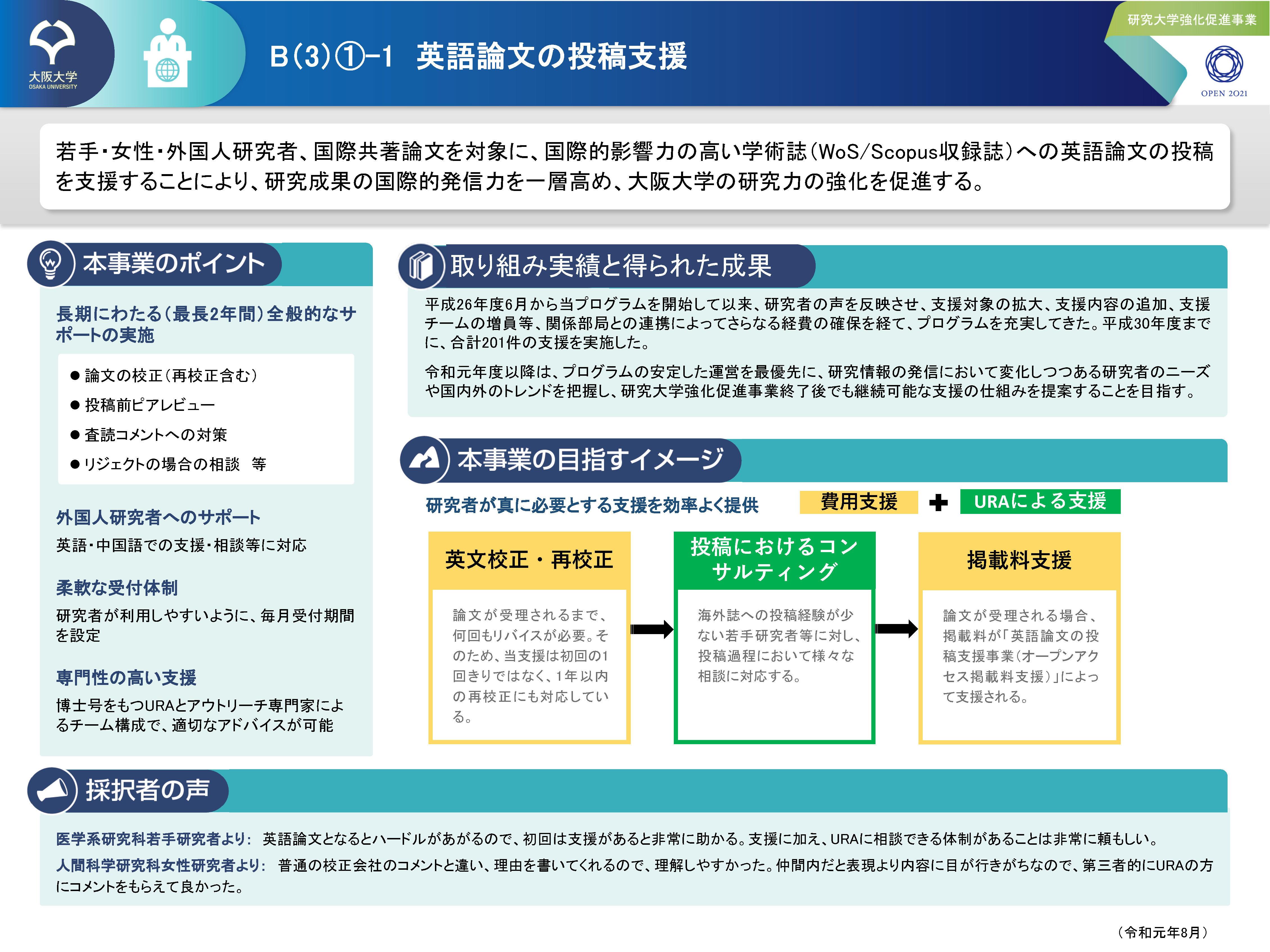 B(3)-1-1 英語論文の投稿支援