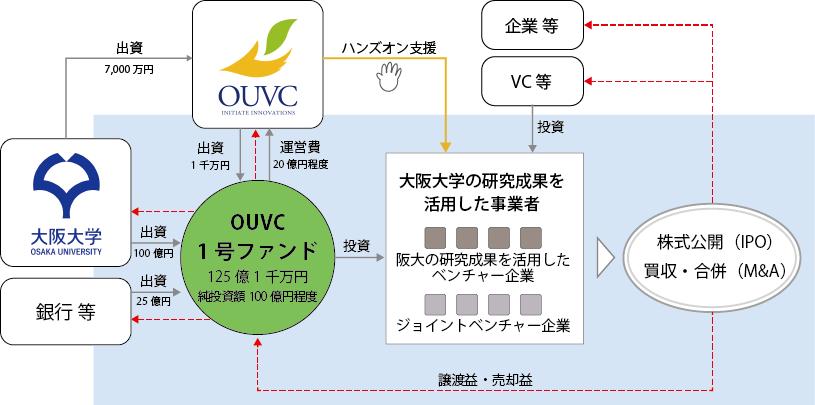 OUVC_scheme.png