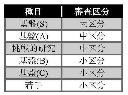 kikuta_table1.jpg