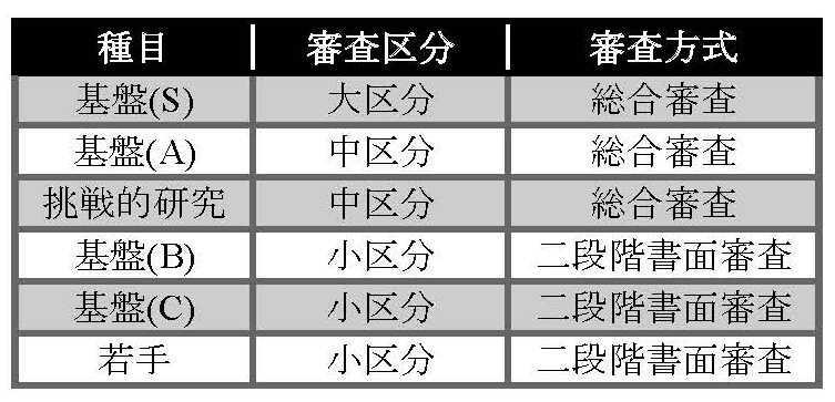 kikuta_table2.jpg